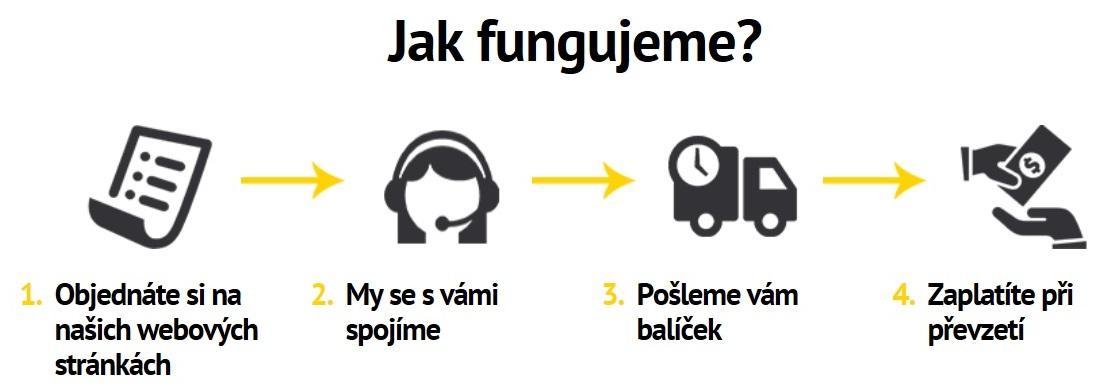 http://cz.detoxic.net/